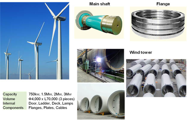 Wind Solar Hydro power plant